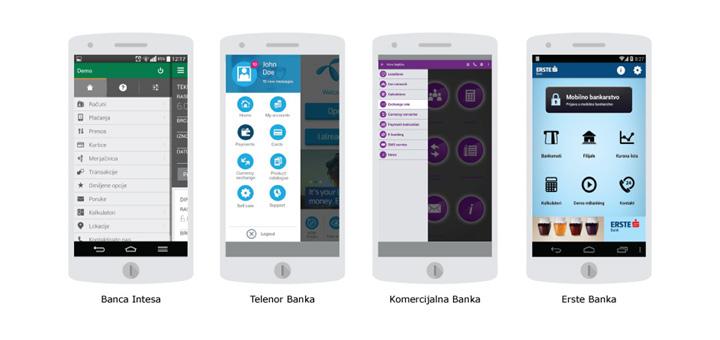Mobilni bankarski servisi u Srbiji